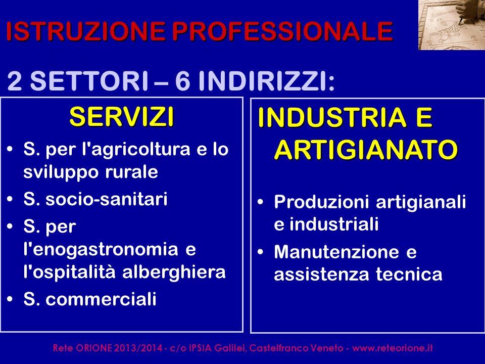 Rete ORIONE 2013/2014 - c/o IPSIA Galilei, Castelfranco Veneto - www.reteorione.it ISTRUZIONE PROFESSIONALE Settore SERVIZI (Istituti della Rete Orione) : Servizi SOCIO-SANITARI Discipline caratterizzanti nel biennio: Psicologia, Diritto, Disegno, Ed.