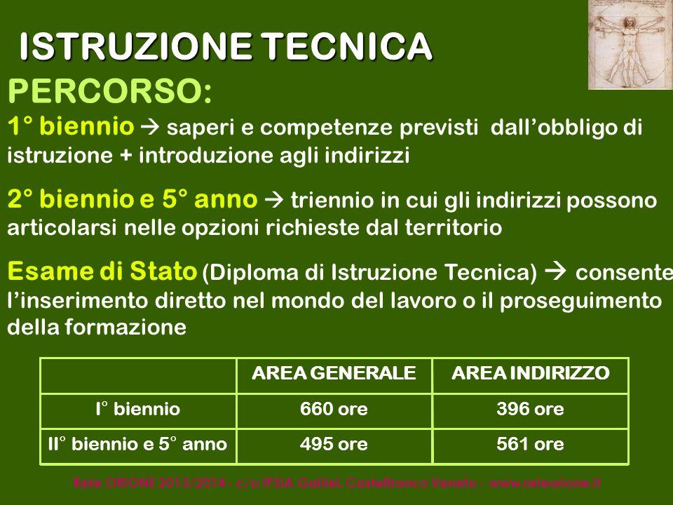 Rete ORIONE 2013/2014 - c/o IPSIA Galilei, Castelfranco Veneto - www.reteorione.it ISTRUZIONE TECNICA 2 Settori – 11 Indirizzi: ECONOMICO amministrativo, finanza e marketing turismo TECNOLOGICO meccanica-meccatronica- energia trasporti e logistica elettronica-elettrotecnica informatica e telecomunicazioni grafica e comunicazione chimica-materiali-biotecnol.