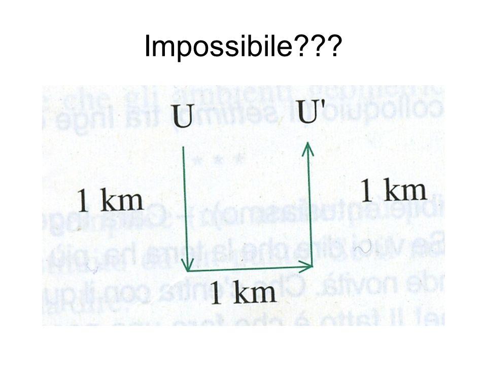 Impossibile???