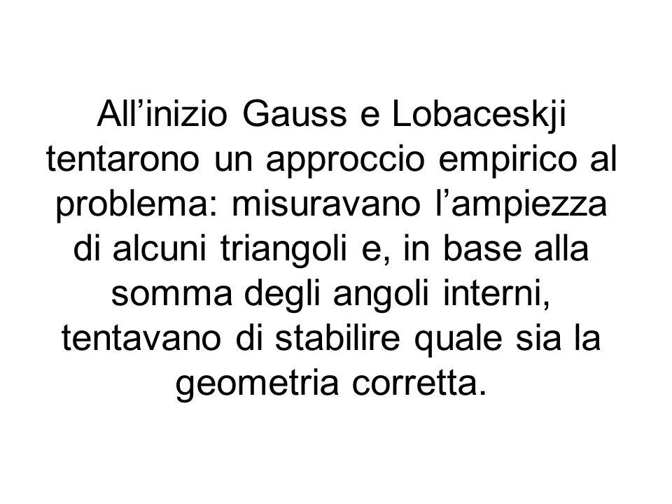 Allinizio Gauss e Lobaceskji tentarono un approccio empirico al problema: misuravano lampiezza di alcuni triangoli e, in base alla somma degli angoli
