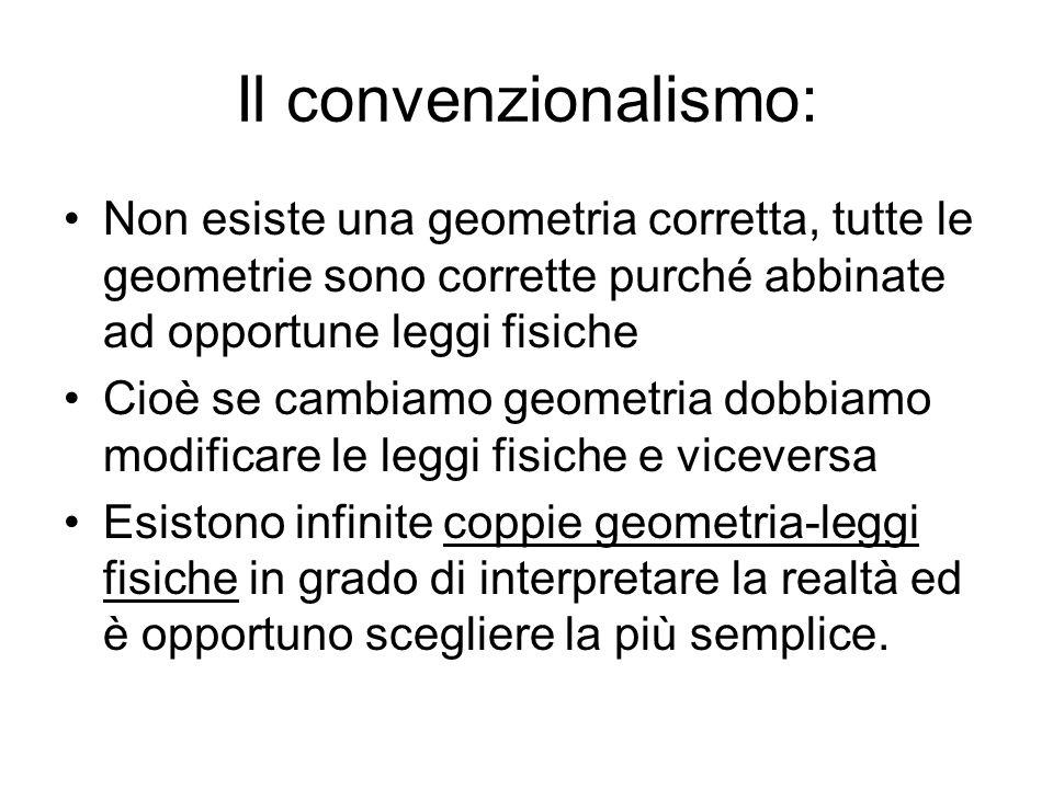 Il convenzionalismo: Non esiste una geometria corretta, tutte le geometrie sono corrette purché abbinate ad opportune leggi fisiche Cioè se cambiamo g