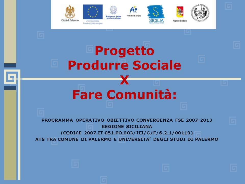 PROGRAMMA OPERATIVO OBIETTIVO CONVERGENZA FSE 2007-2013 REGIONE SICILIANA (CODICE 2007.IT.051.PO.003/III/G/F/6.2.1/00110) ATS TRA COMUNE DI PALERMO E UNIVERSITA DEGLI STUDI DI PALERMO Progetto Produrre Sociale X Fare Comunità: