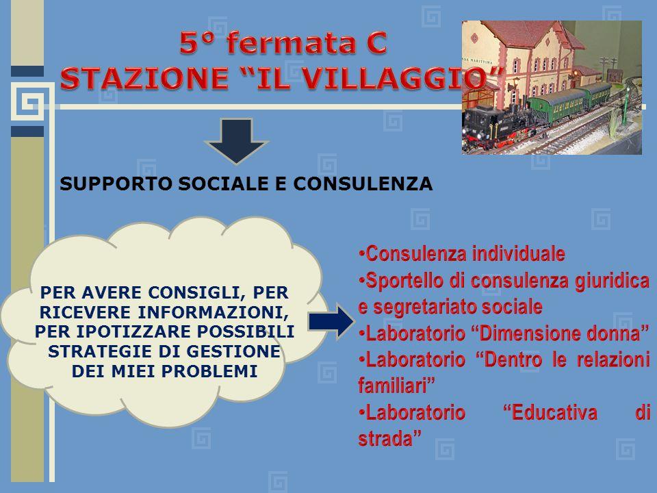 SUPPORTO SOCIALE E CONSULENZA PER AVERE CONSIGLI, PER RICEVERE INFORMAZIONI, PER IPOTIZZARE POSSIBILI STRATEGIE DI GESTIONE DEI MIEI PROBLEMI