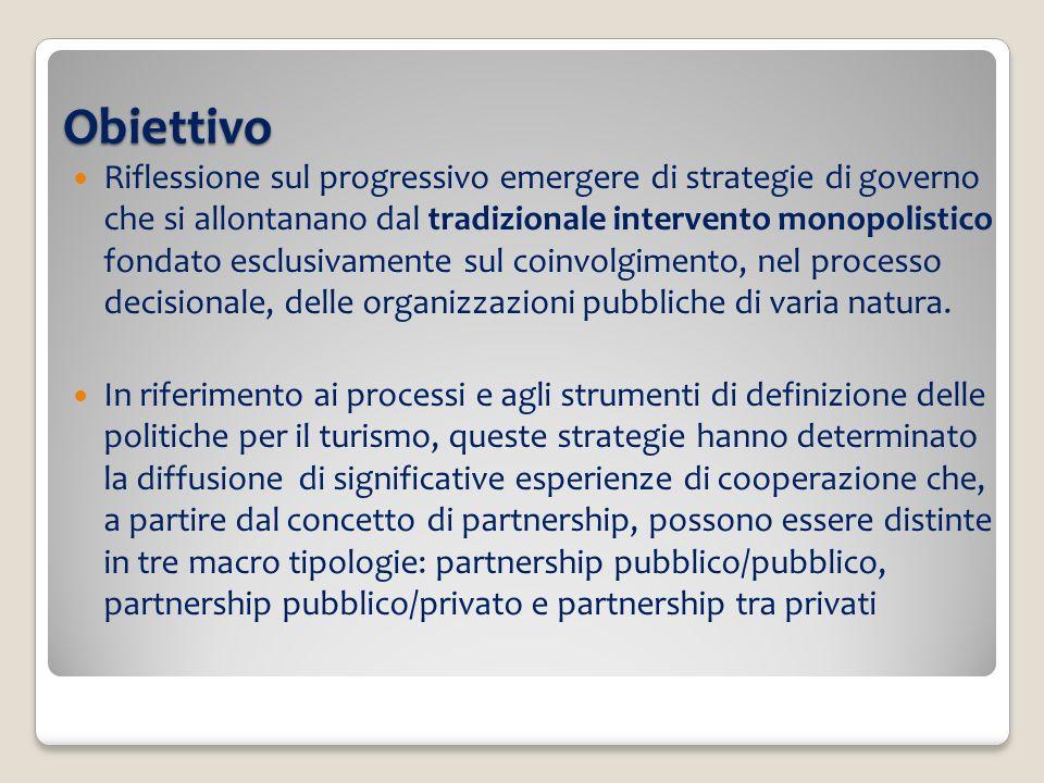 Obiettivo Riflessione sul progressivo emergere di strategie di governo che si allontanano dal tradizionale intervento monopolistico fondato esclusivamente sul coinvolgimento, nel processo decisionale, delle organizzazioni pubbliche di varia natura.
