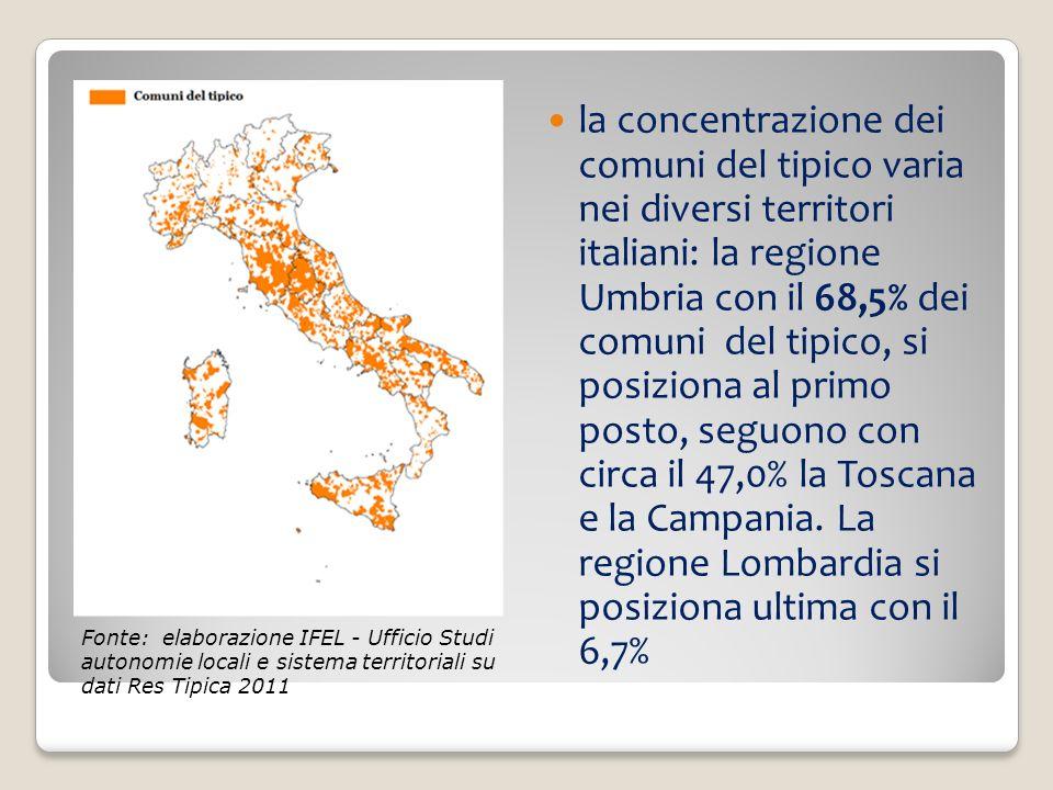 la concentrazione dei comuni del tipico varia nei diversi territori italiani: la regione Umbria con il 68,5% dei comuni del tipico, si posiziona al primo posto, seguono con circa il 47,0% la Toscana e la Campania.