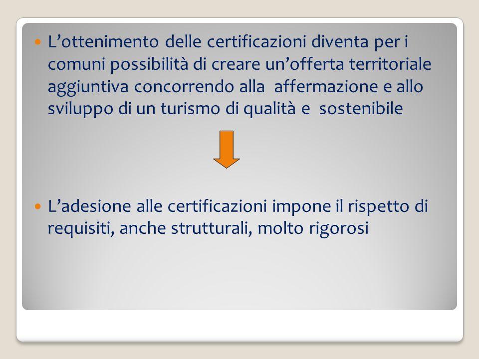 Lottenimento delle certificazioni diventa per i comuni possibilità di creare unofferta territoriale aggiuntiva concorrendo alla affermazione e allo sv