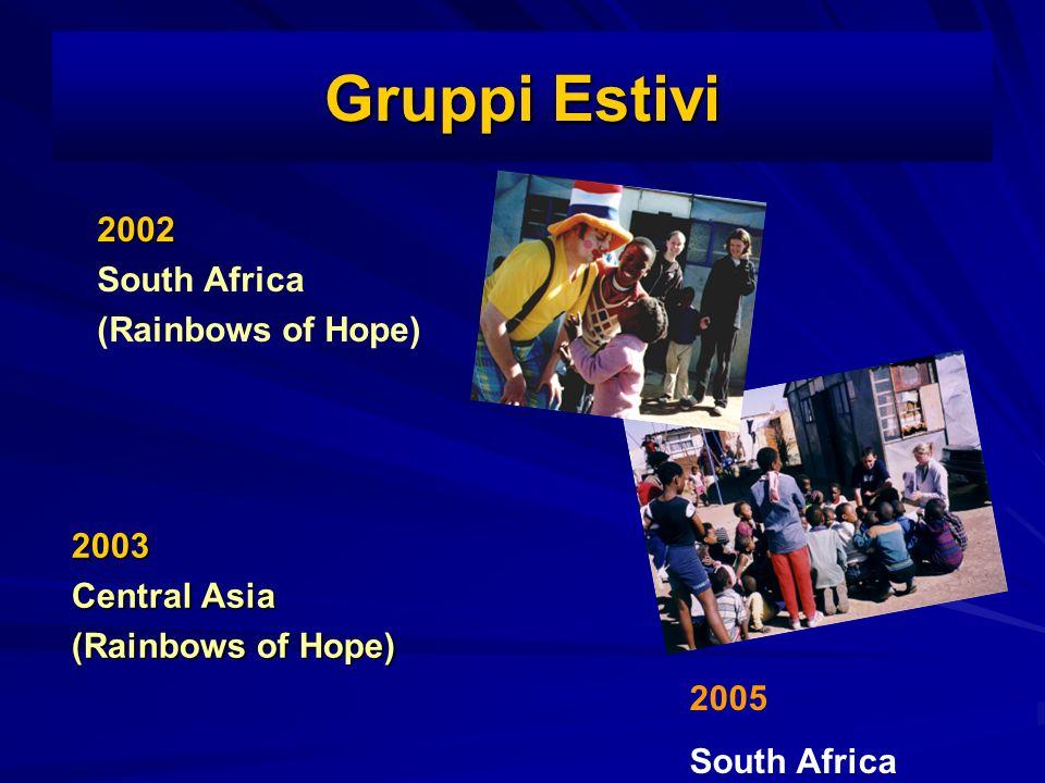 Gruppi Estivi 2003 Central Asia (Rainbows of Hope) 2002 South Africa (Rainbows of Hope) 2005 South Africa