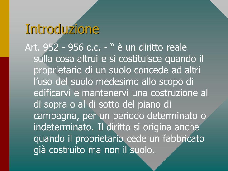 Introduzione Art.952 - 956 c.c.