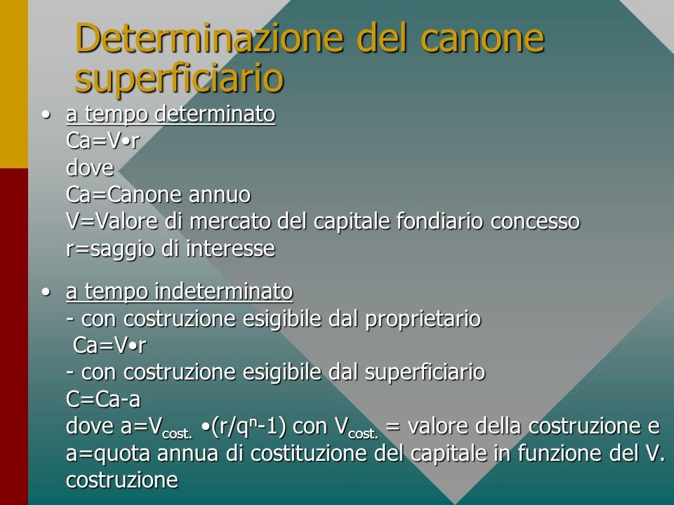 Valore del diritto del superficiario a tempo indeterminato V ds = R/r dove R=reddito netto ricavabile dallimmobile r=saggio di interessea tempo indeterminato V ds = R/r dove R=reddito netto ricavabile dallimmobile r=saggio di interesse a tempo determinato - con costruzione esigibile dal proprietario V ds = R (q n -1)/rq na tempo determinato - con costruzione esigibile dal proprietario V ds = R (q n -1)/rq n