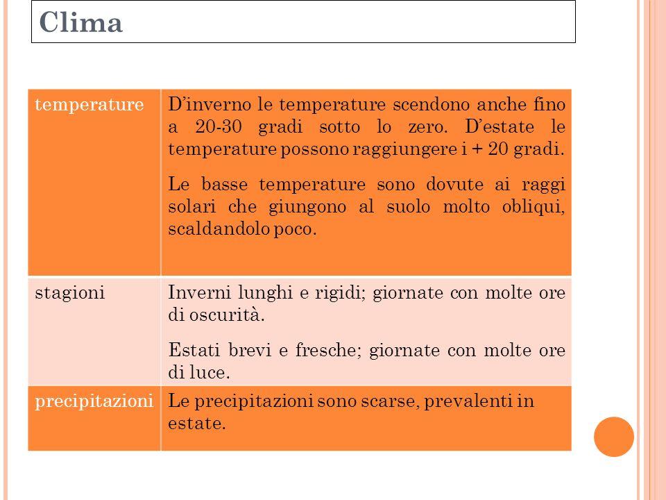 Clima temperatureDinverno le temperature scendono anche fino a 20-30 gradi sotto lo zero. Destate le temperature possono raggiungere i + 20 gradi. Le
