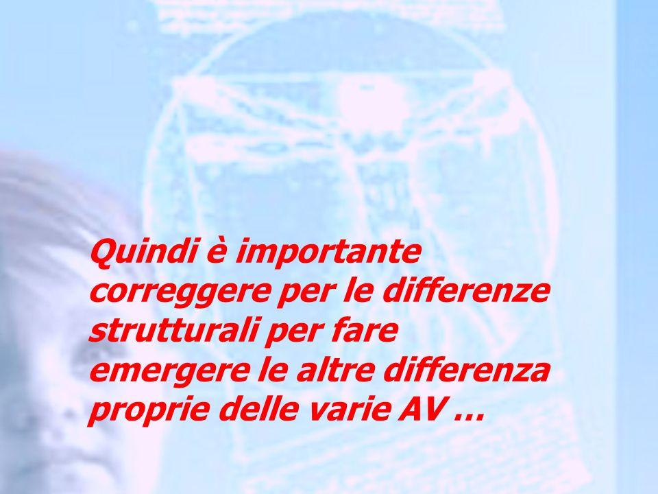 Quindi è importante correggere per le differenze strutturali per fare emergere le altre differenza proprie delle varie AV …