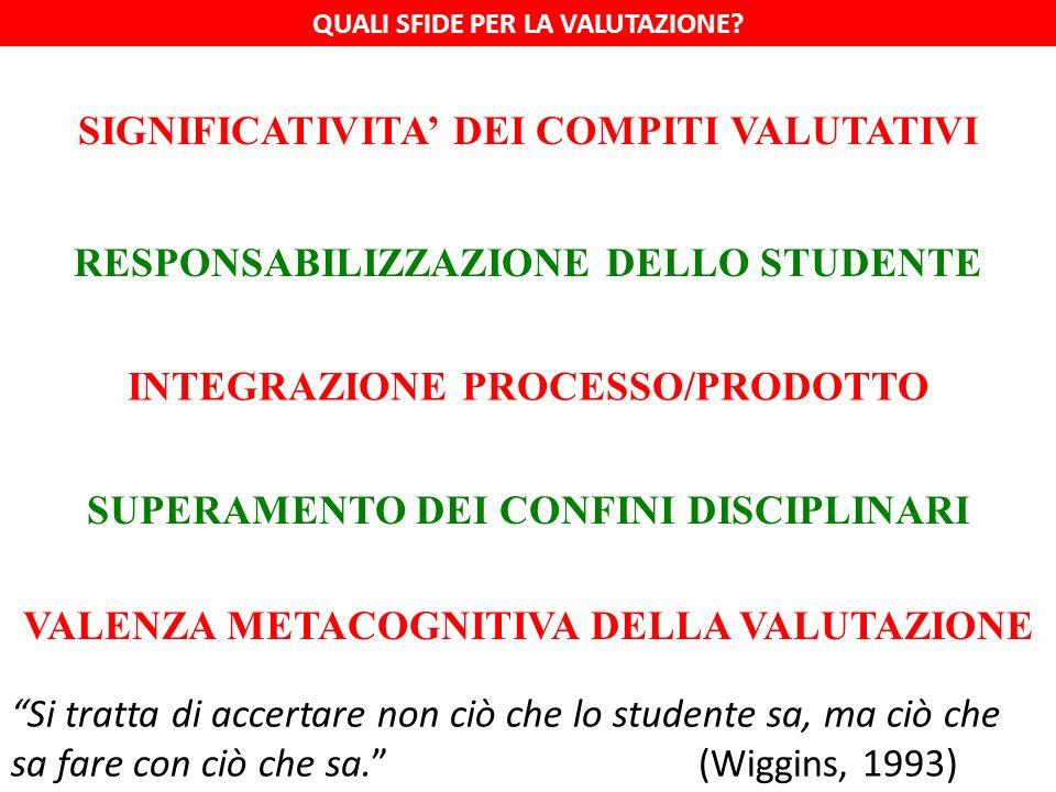 SIGNIFICATIVITA DEI COMPITI VALUTATIVI RESPONSABILIZZAZIONE DELLO STUDENTE INTEGRAZIONE PROCESSO/PRODOTTO SUPERAMENTO DEI CONFINI DISCIPLINARI VALENZA