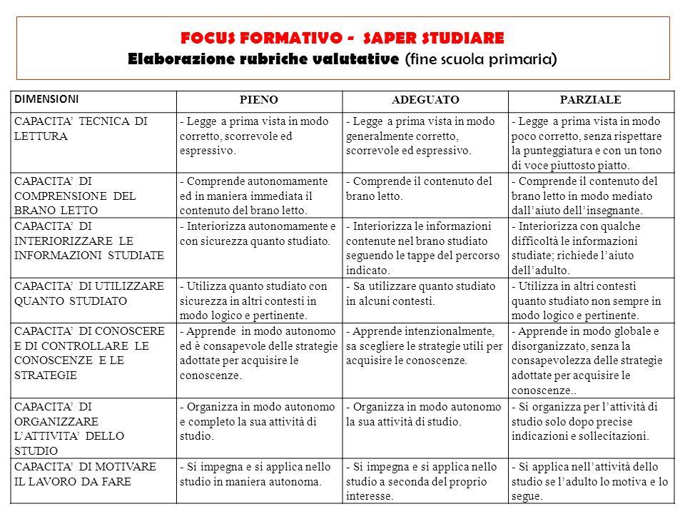 DIMENSIONI PIENOADEGUATOPARZIALE CAPACITA TECNICA DI LETTURA - Legge a prima vista in modo corretto, scorrevole ed espressivo.