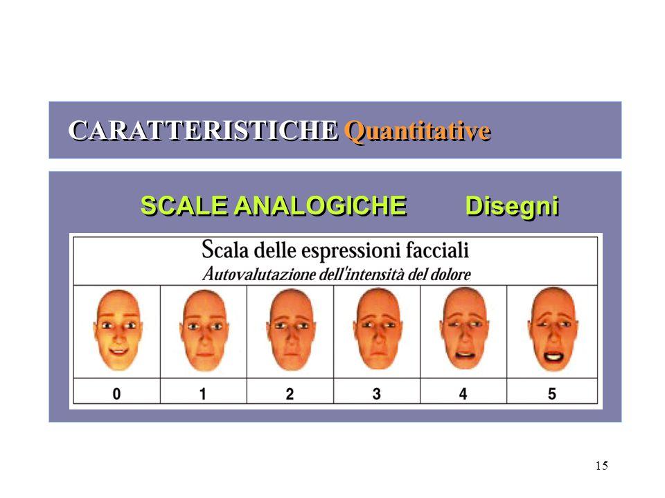 15 CARATTERISTICHE Quantitative SCALE ANALOGICHE Disegni