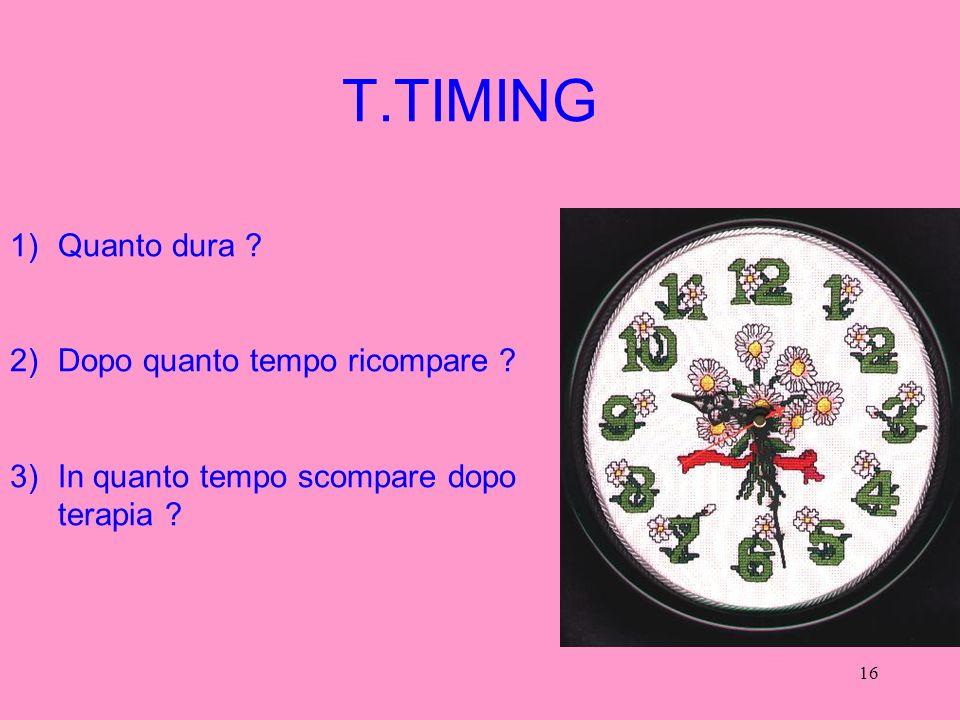 16 T.TIMING 1)Quanto dura ? 2)Dopo quanto tempo ricompare ? 3)In quanto tempo scompare dopo terapia ?
