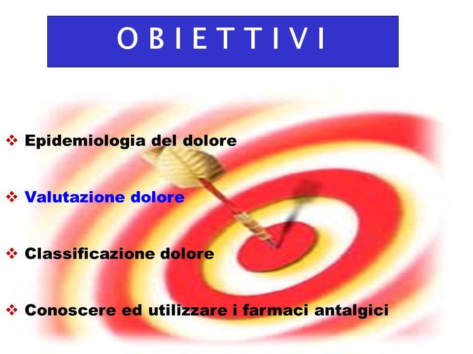 2 O B I E T T I V I Epidemiologia del dolore Valutazione dolore Classificazione dolore Conoscere ed utilizzare i farmaci antalgici