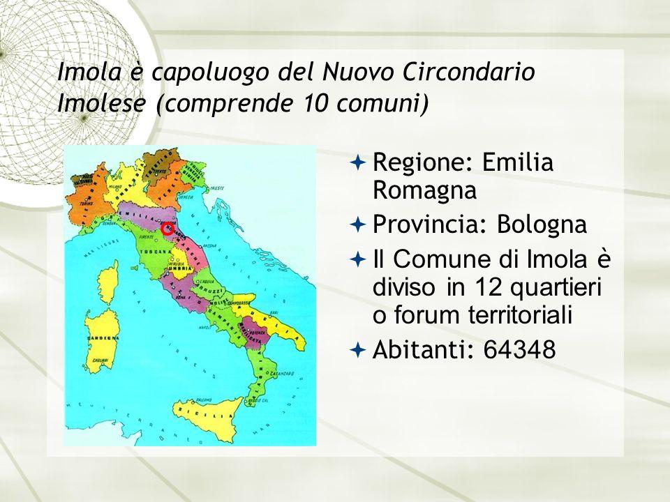 Imola è capoluogo del Nuovo Circondario Imolese (comprende 10 comuni) Regione: Emilia Romagna Provincia: Bologna Il Comune di Imola è diviso in 12 quartieri o forum territoriali Abitanti: 64348