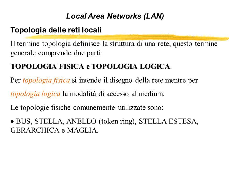 Local Area Networks (LAN) Topologia delle reti locali Il termine topologia definisce la struttura di una rete, questo termine generale comprende due p
