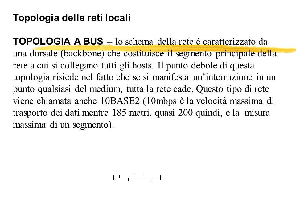 Topologia delle reti locali TOPOLOGIA A BUS – lo schema della rete è caratterizzato da una dorsale (backbone) che costituisce il segmento principale d