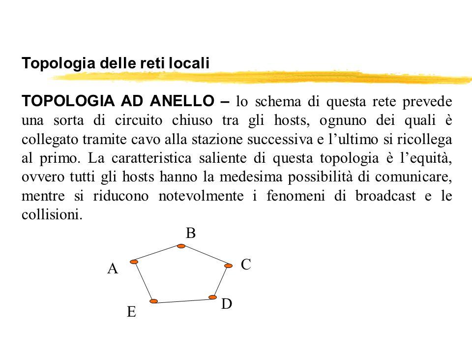 Topologia delle reti locali TOPOLOGIA AD ANELLO – lo schema di questa rete prevede una sorta di circuito chiuso tra gli hosts, ognuno dei quali è coll