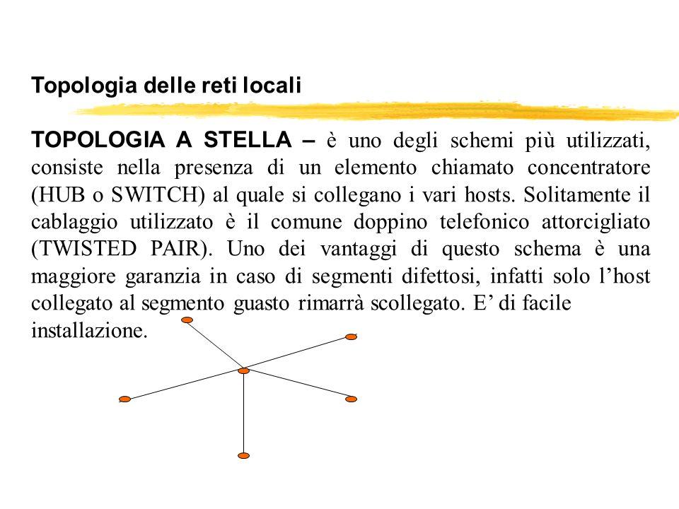 Topologia delle reti locali TOPOLOGIA A STELLA – è uno degli schemi più utilizzati, consiste nella presenza di un elemento chiamato concentratore (HUB