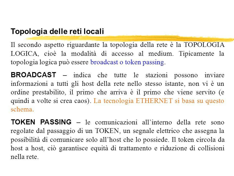 Topologia delle reti locali Il secondo aspetto riguardante la topologia della rete è la TOPOLOGIA LOGICA, cioè la modalità di accesso al medium. Tipic