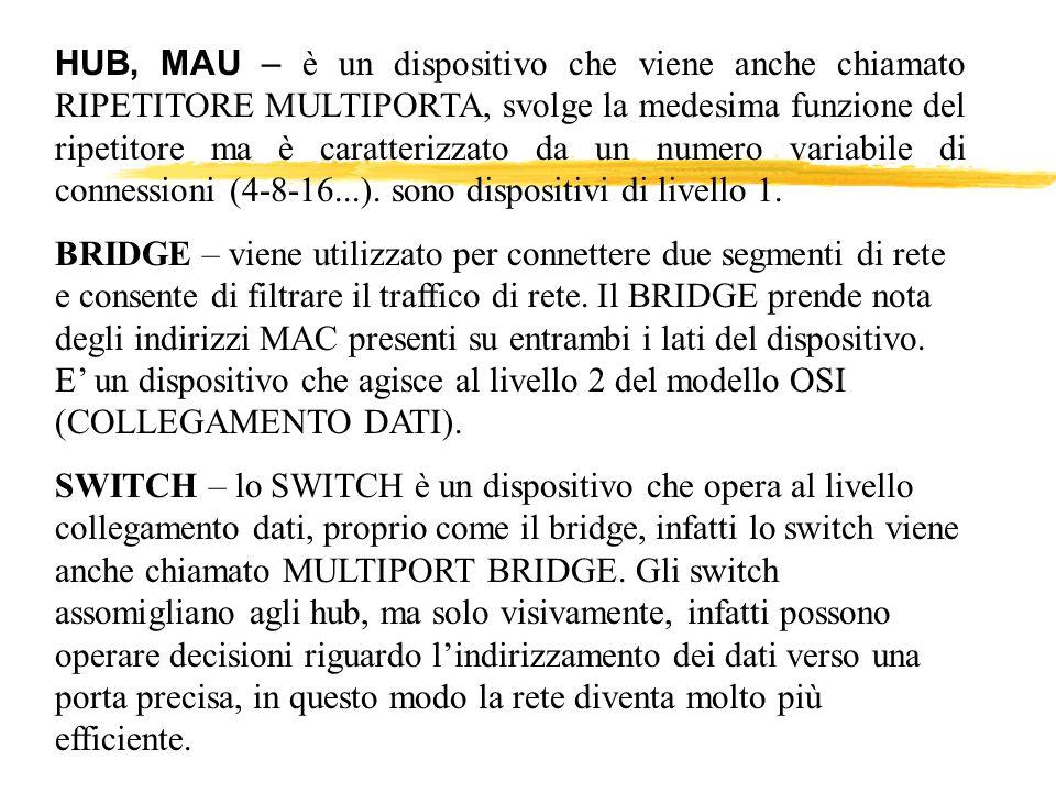HUB, MAU – è un dispositivo che viene anche chiamato RIPETITORE MULTIPORTA, svolge la medesima funzione del ripetitore ma è caratterizzato da un numer