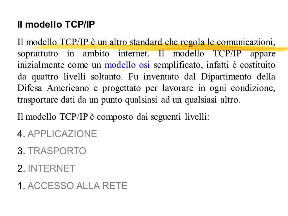 Il modello TCP/IP Il modello TCP/IP è un altro standard che regola le comunicazioni, soprattutto in ambito internet. Il modello TCP/IP appare inizialm