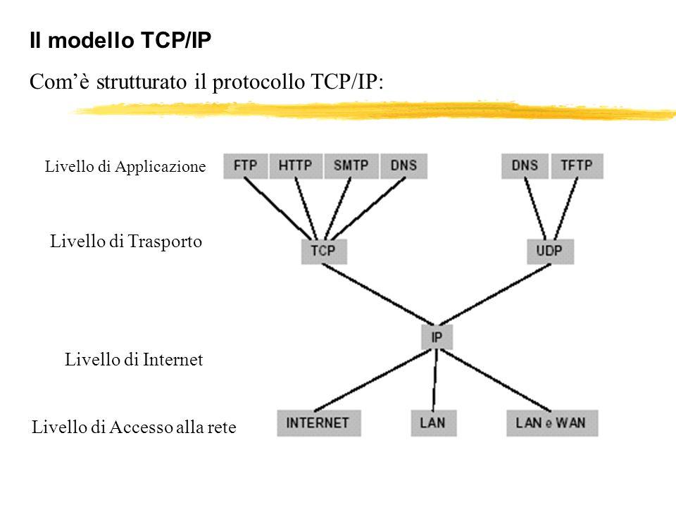 Il modello TCP/IP Comè strutturato il protocollo TCP/IP: Livello di Applicazione Livello di Trasporto Livello di Internet Livello di Accesso alla rete