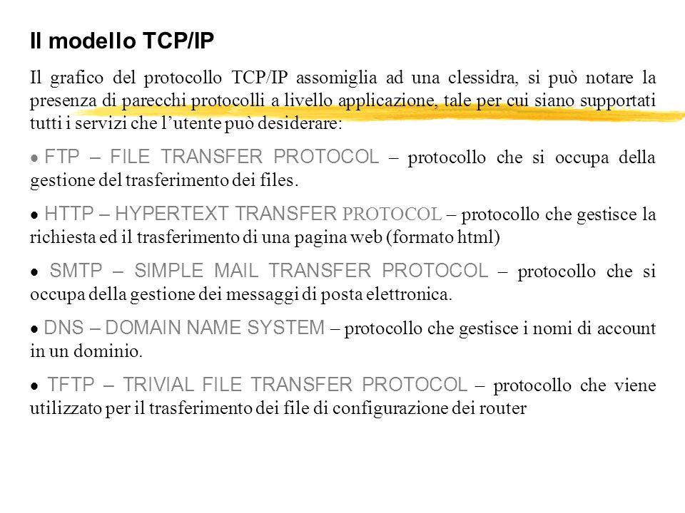 Il modello TCP/IP Il grafico del protocollo TCP/IP assomiglia ad una clessidra, si può notare la presenza di parecchi protocolli a livello applicazion