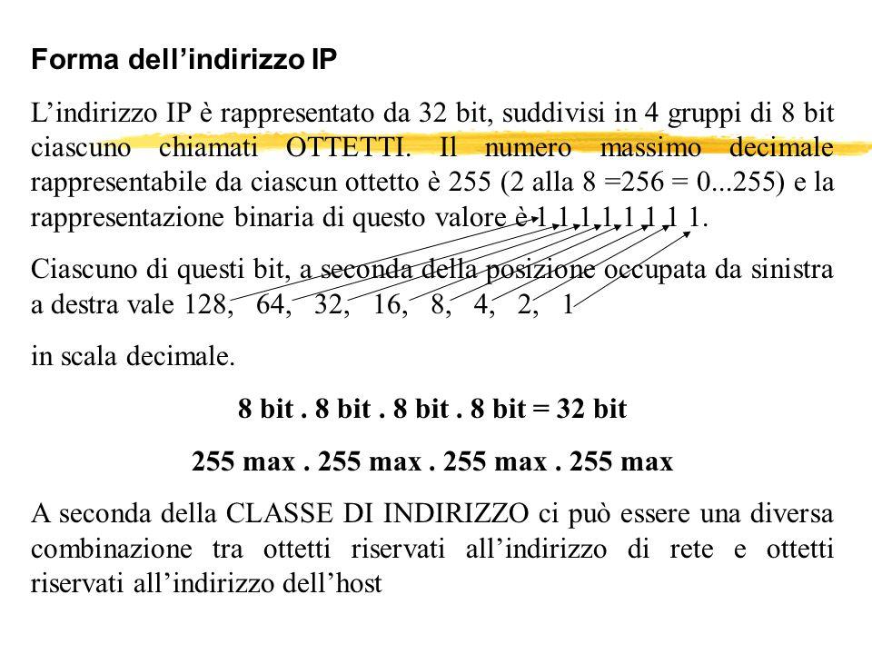 Forma dellindirizzo IP Lindirizzo IP è rappresentato da 32 bit, suddivisi in 4 gruppi di 8 bit ciascuno chiamati OTTETTI. Il numero massimo decimale r