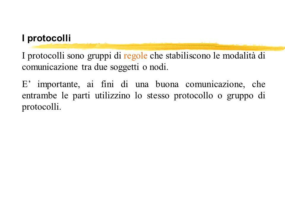 I protocolli I protocolli sono gruppi di regole che stabiliscono le modalità di comunicazione tra due soggetti o nodi. E importante, ai fini di una bu