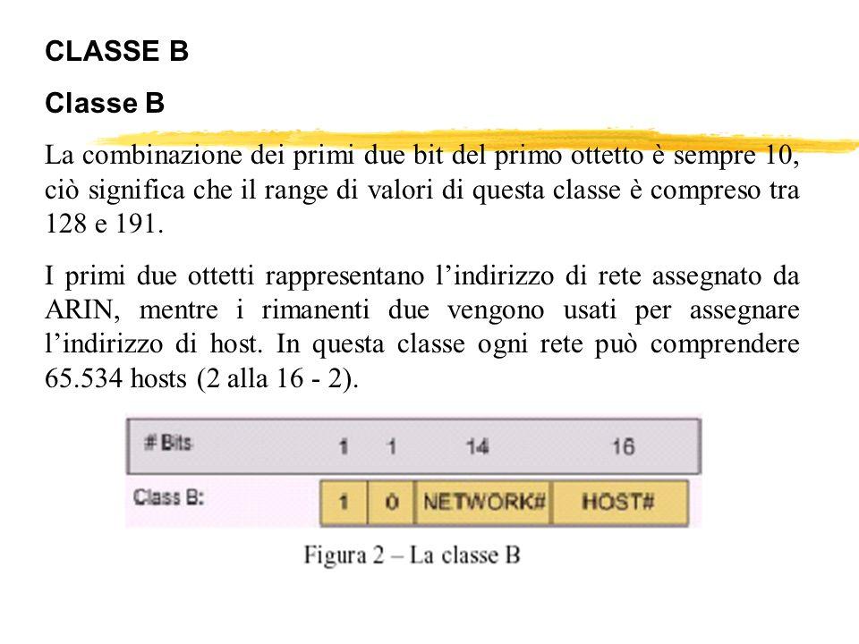 CLASSE B Classe B La combinazione dei primi due bit del primo ottetto è sempre 10, ciò significa che il range di valori di questa classe è compreso tr