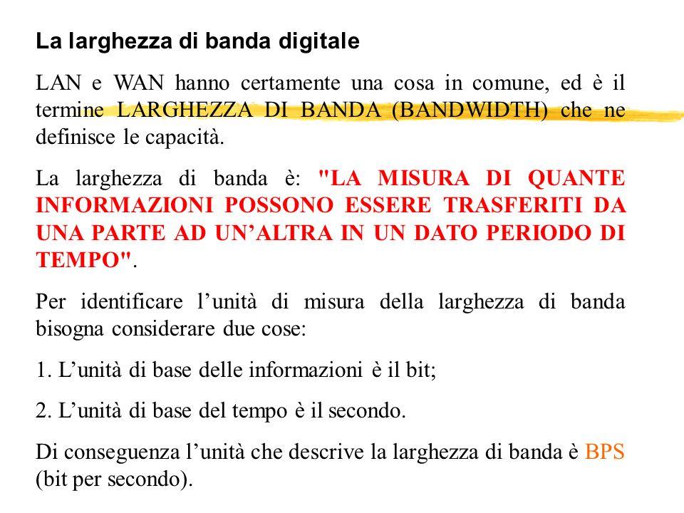 La larghezza di banda digitale LAN e WAN hanno certamente una cosa in comune, ed è il termine LARGHEZZA DI BANDA (BANDWIDTH) che ne definisce le capac