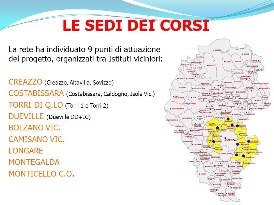 LE SEDI DEI CORSI La rete ha individuato 9 punti di attuazione del progetto, organizzati tra Istituti viciniori: CREAZZO (Creazzo, Altavilla, Sovizzo)