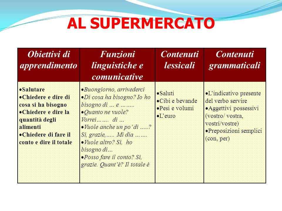 Obiettivi di apprendimento Funzioni linguistiche e comunicative Contenuti lessicali Contenuti grammaticali Salutare Chiedere e dire di cosa si ha biso