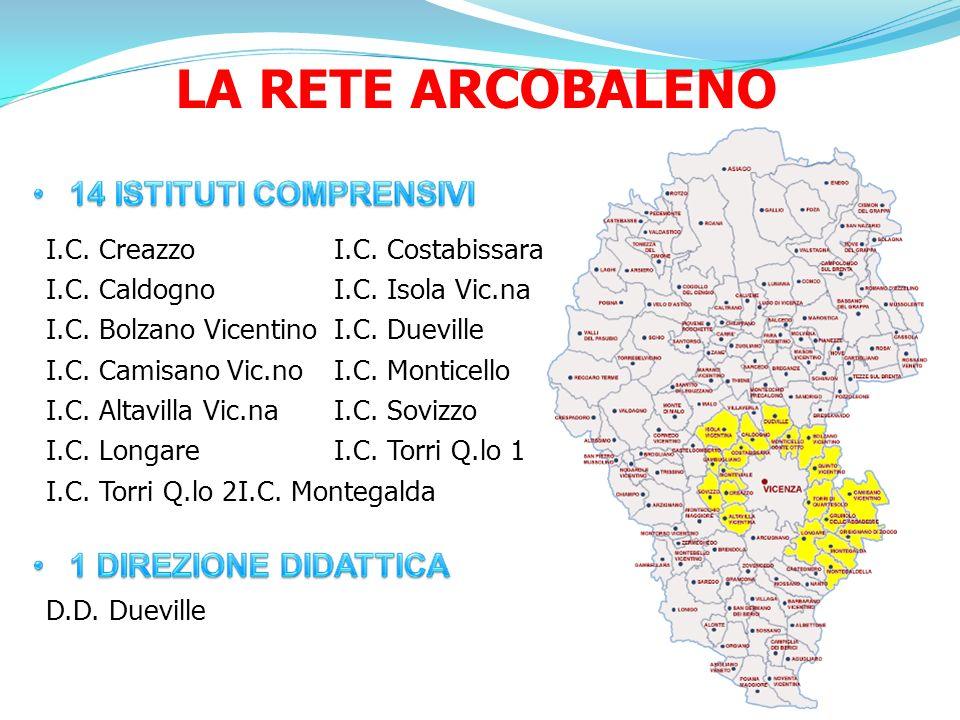 LA RETE ARCOBALENO D.D. Dueville I.C. CreazzoI.C. Costabissara I.C. CaldognoI.C. Isola Vic.na I.C. Bolzano VicentinoI.C. Dueville I.C. Camisano Vic.no