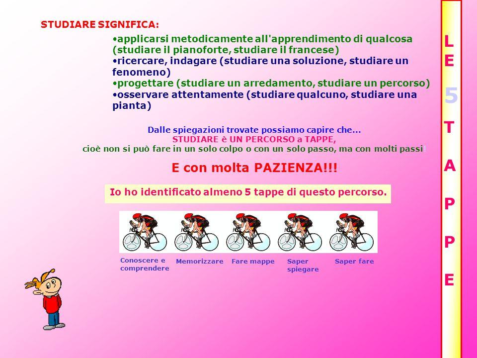STUDIARE SIGNIFICA: applicarsi metodicamente all'apprendimento di qualcosa (studiare il pianoforte, studiare il francese) ricercare, indagare (studiar