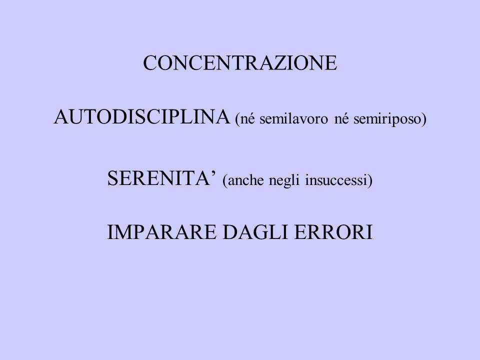 CONCENTRAZIONE AUTODISCIPLINA (né semilavoro né semiriposo) SERENITA (anche negli insuccessi) IMPARARE DAGLI ERRORI