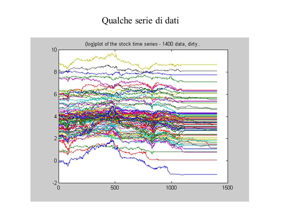 Qualche serie di dati