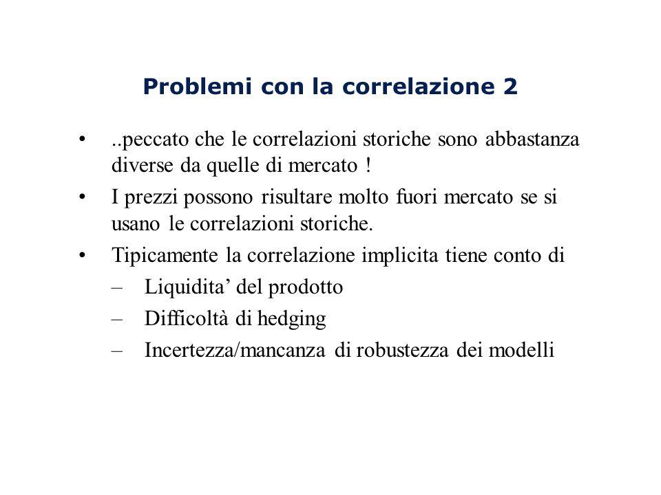 Problemi con la correlazione 2..peccato che le correlazioni storiche sono abbastanza diverse da quelle di mercato .