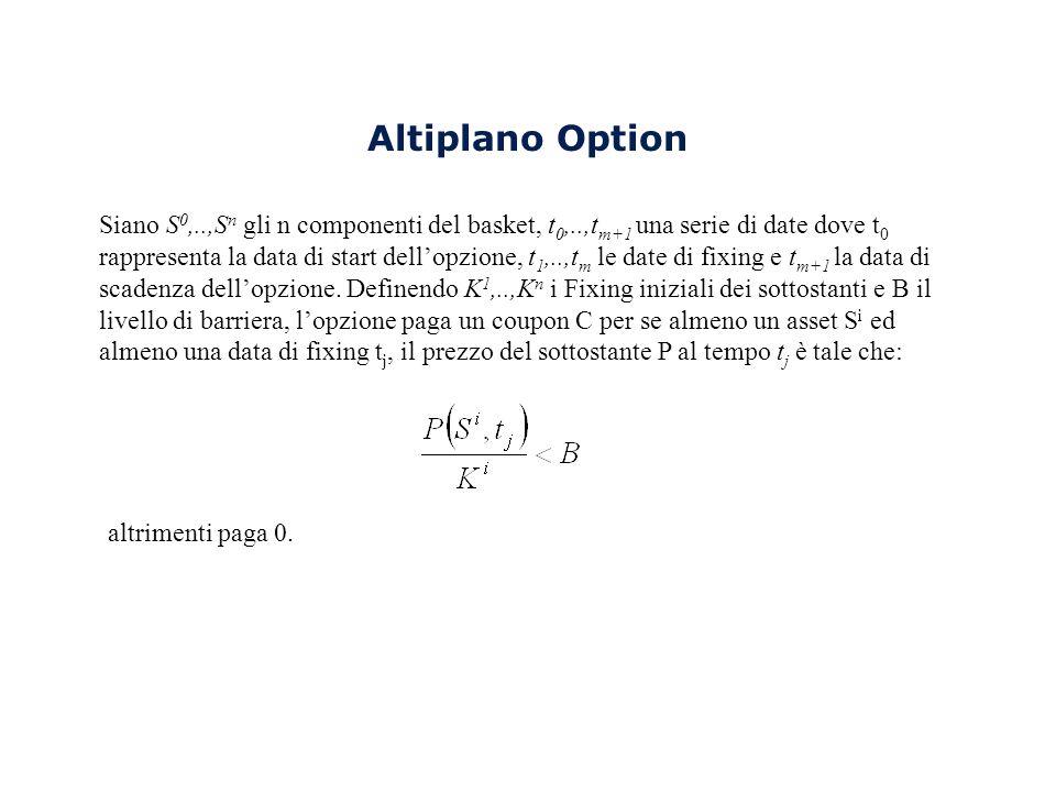 Altiplano Option