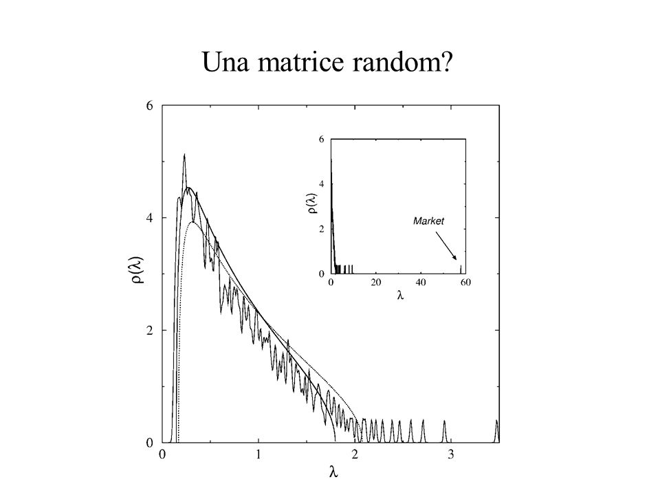 Una matrice random?