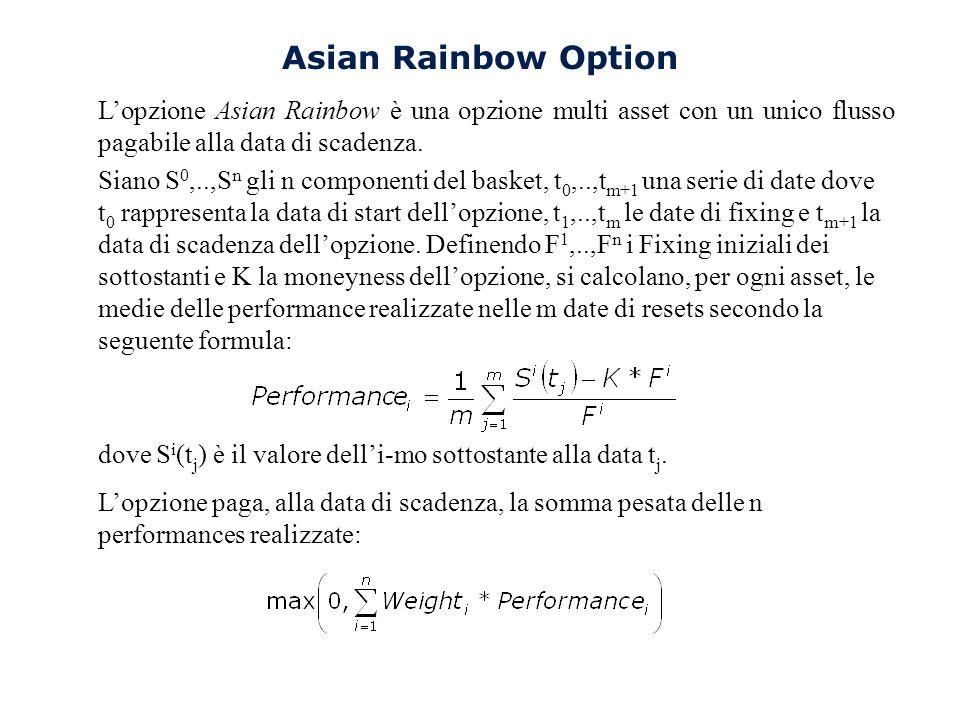 Asian Rainbow Option