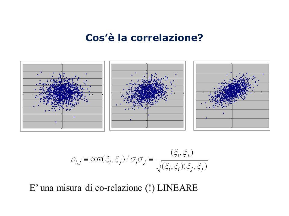 Cosè la correlazione E una misura di co-relazione (!) LINEARE