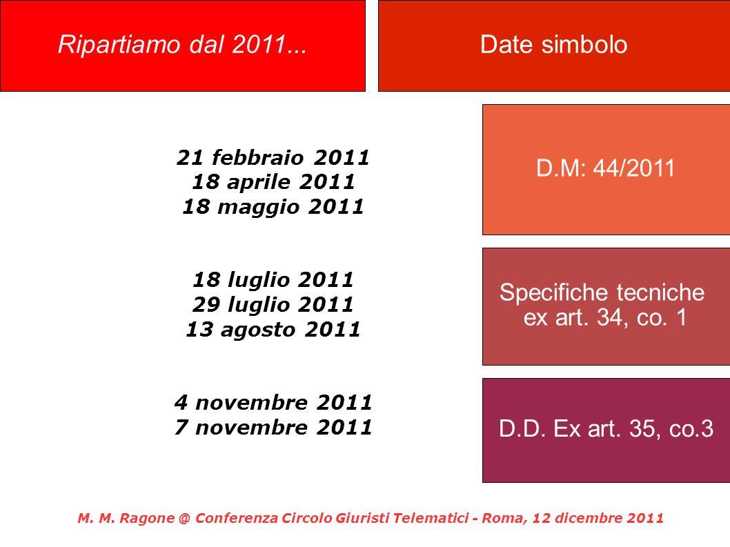 21 febbraio 2011 18 aprile 2011 18 maggio 2011 18 luglio 2011 29 luglio 2011 13 agosto 2011 4 novembre 2011 7 novembre 2011 M.