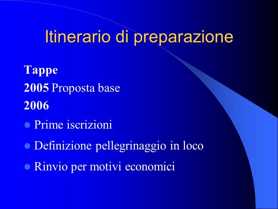 Itinerario di preparazione Tappe 2005 Proposta base 2006 Prime iscrizioni Definizione pellegrinaggio in loco Rinvio per motivi economici