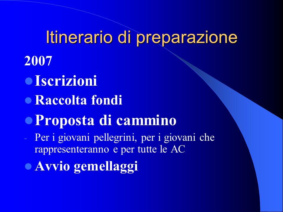 Itinerario di preparazione 2007 Iscrizioni Raccolta fondi Proposta di cammino - Per i giovani pellegrini, per i giovani che rappresenteranno e per tut