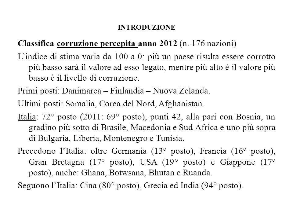 INTRODUZIONE Classifica corruzione percepita anno 2012 (n.