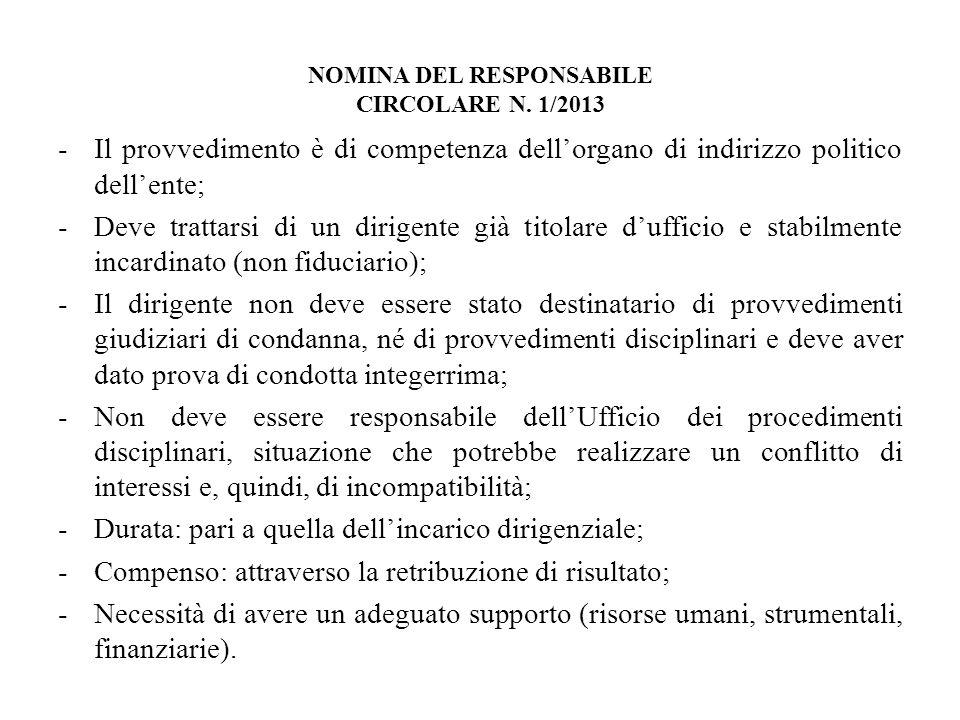 NOMINA DEL RESPONSABILE CIRCOLARE N. 1/2013 -Il provvedimento è di competenza dellorgano di indirizzo politico dellente; -Deve trattarsi di un dirigen